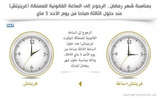Morocco Back to GMT on May 5, at 3.00 a.m., on Holy Month of Ramadan