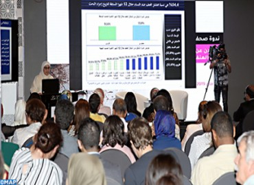 54.4%, Prevalence Rate of Violence against Women in Morocco (Survey)