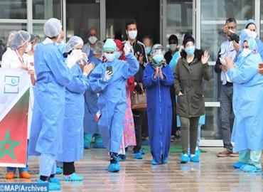 Covid-19: 398 nouvelles guérisons au Maroc, 6.291 au total